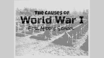 WWI Notes & Videos