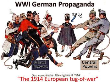 WWI Propaganda Project