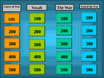 WWI Review Jeopardy