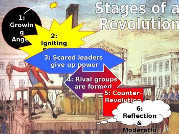 WWI & Russian Revolution Power Point