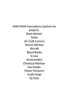 WWI STEM INNOVATIONS