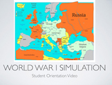 WW1 Simulation Student Orientation PowerPoint/Keynote Pres
