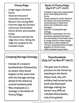 WWI Study Cards: Important Events & Facts- Canadian Perspective