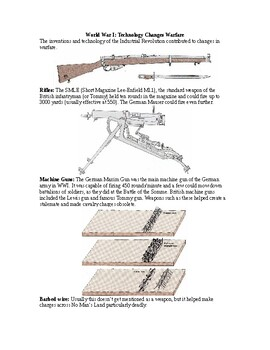 WWI: Technology Changes Warfare