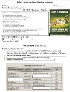 Common Core - Propaganda + WWI Total War Interactive Lesson Plan