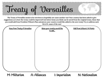 WWI - Treaty of Versailles Lesson