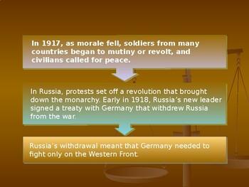 WWI: Winning the War