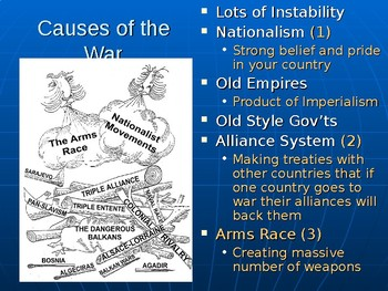 WWI World History Specific powerpoint honors