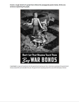 WWII American Mobilization Through Charts and Images