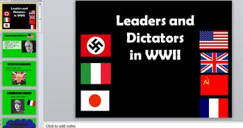 WWII Dictators PowerPoint