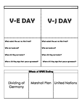 WWII Ending Interactive Notebook Organizers