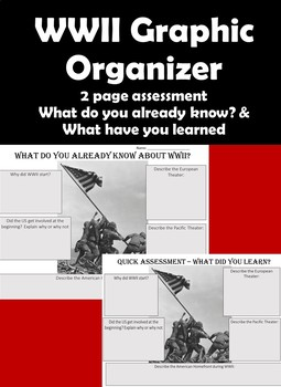 WWII Graphic Organizer - US Involvement in WWII