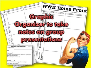 WWII Home Front Group Presentation Posters