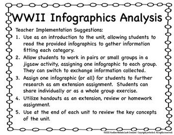 WWII Infographic Analysis Google Drive Interactive Lesson WW2