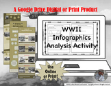 WWII Infographic Analysis Interactive Lesson WW2 for Googl