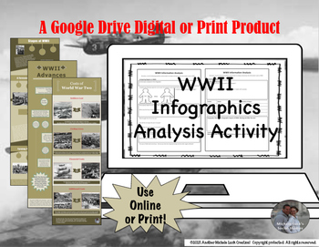 WWII Infographic Analysis Google Drive Interactive Lesson