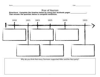WWII Nazism Graphic Organizer (Changeable)