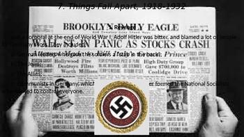 WWII Part I Chapter 3. Hitler's Struggle