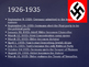 WWII Powerpoint of Important Dates