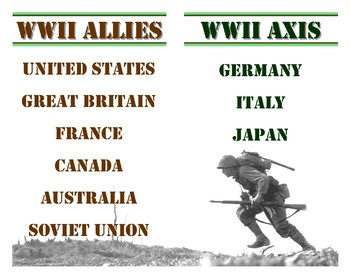 WWII Powers Poster