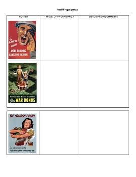 WWII Propaganda Poster Analysis assignment