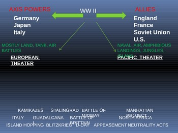 WWII Review Activity