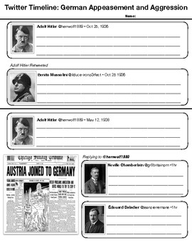 WWII Twitter Timeline: German Appeasement and Aggression