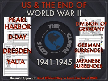 WWII: US ROLE & THE END OF WWII