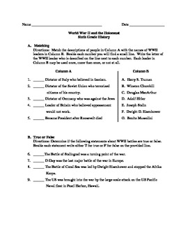 WWII and the Holocaust Assessment