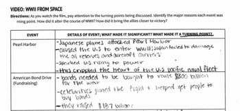 WWII from Space Video Worksheet