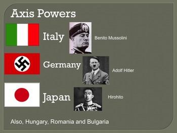 WWII powerpoint