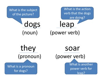 WWW1 Teaching and Practice: Subjects and Power Verbs