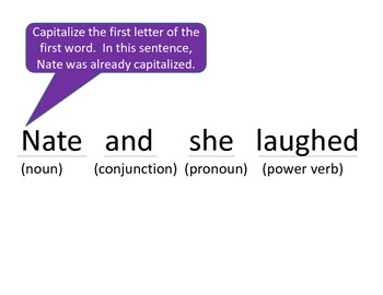 WWW2 Teaching and Practice: Compound Subjects and Power Verbs