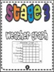 Wacky Weather Charts 3 Stages