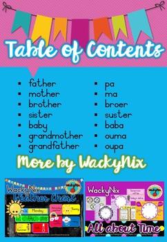 WackyNix Family - Familie
