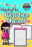 WackyNix Number charts