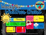 WackyNix Weather Chart