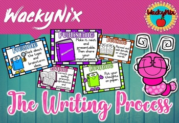 WackyNix Writing Process