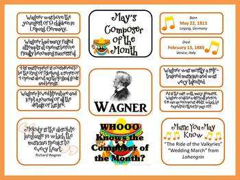 Wagner Composer of the Month (May) Bulletin Board Kit