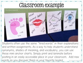 Anchor Charts for Synonyms and Shades of Meaning