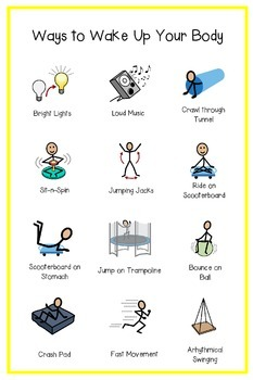 Waking/Alerting Poster- Sensory/Therapy Room