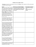 Walden - Graphic Organizer for Scaffolding Meaning