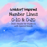 (Summer Freebie) Waldorf Inspired Number Line Desk Visuals