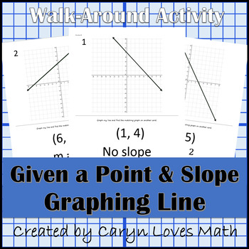 Beginning Graphing a Line ~ Given a point and the slope ~ Walk Around Activity