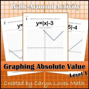 Graphing Absolute Value by Shifting~ Level 1~ Walk around activity