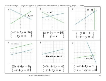 Solving Systems of Equations by Graphing- LEVEL 2- Walk Around Activity