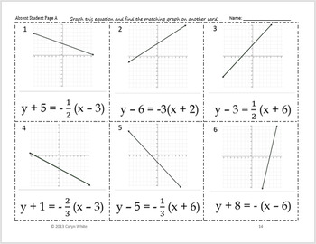 Beginning Graphing a Line Given an Equation in Point-Slope Walk Around Activity