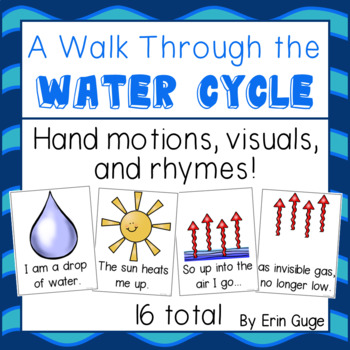 A Walk Through the Water Cycle