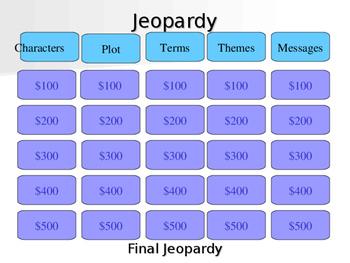 Walk Two Moons Jeopardy Review Game