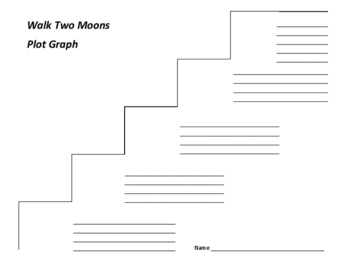 Walk Two Moons Plot Graph - Sharon Creech